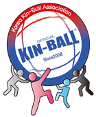 Fédération de KIN-BALL® de Corée du Sud